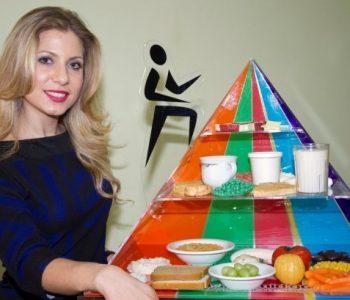 Si të menaxhojmë dietën ushqimore kundër kapsllëkut