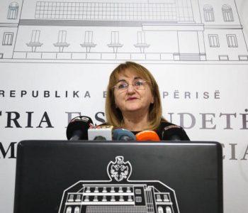 13 të dyshuar me koronavirus në Shqipëri, dalin përgjigjet e analizave